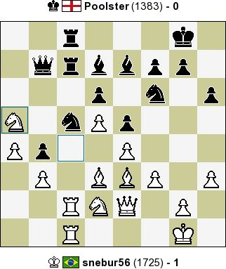 snebur56 vs Poolster - 1:0 - InstantChess.com: Classic Chess, 15 min + 0 sec, Rated Game, C62 Ruy Lopez: old Steinitz defence, Black resigned