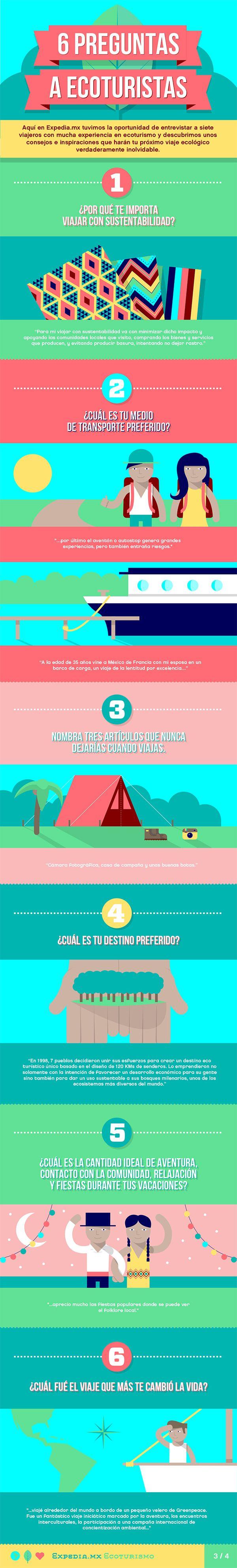 #Infografia #Curiosidades 6 Preguntas a ecoturistas. #TAVnews