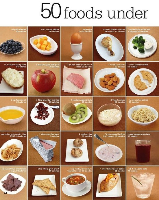 This link leads nowhere but the poster is useful- Great snacks under 100 calories