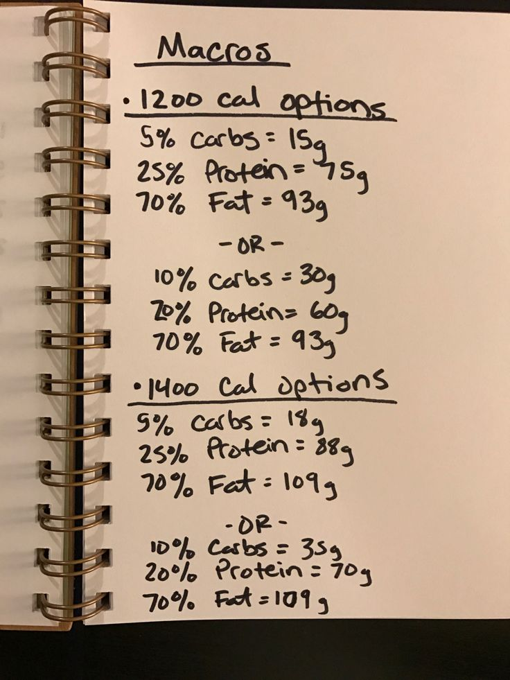When helping people start keto I like to give them options. It's good to see the range of keto and figure out where you fit personally. I've been as strict as 1200 calories at 5% carbs, and I've been as lax as 1400 calories at 10% carbs. If people...