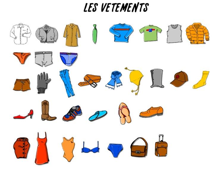 Apprendre le français - Vocabulaire des vêtements. Application à retrouver sur http://lexiquefle.free.fr