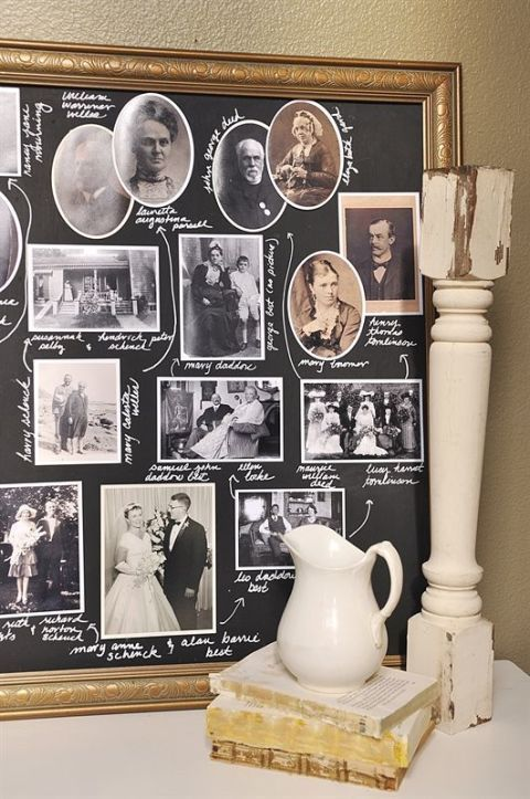 Chalkboard Family Tree:  Photos + names written with chalk pens = the cutest (and easiest) family tree ever.