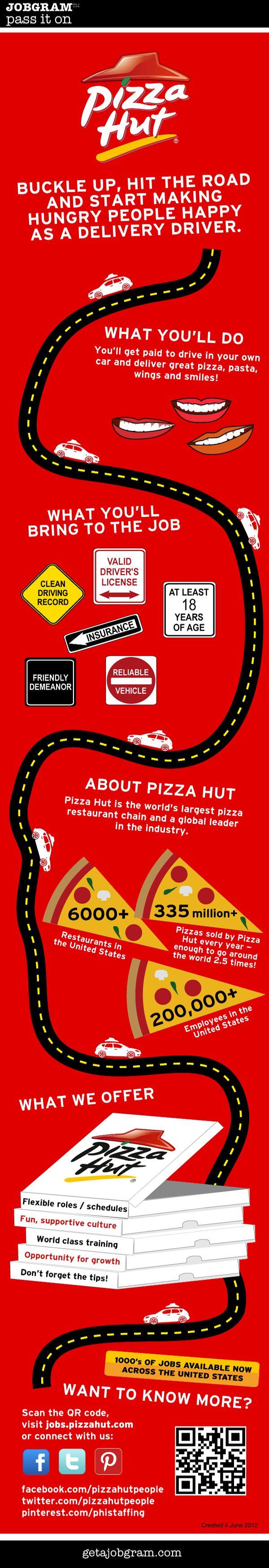 pizza job description