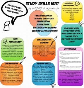 Study Skills Mat - A resource with advice and ideas to improve study skills.