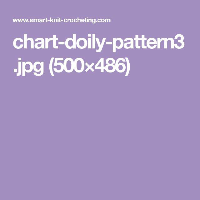 chart-doily-pattern3.jpg (500×486)