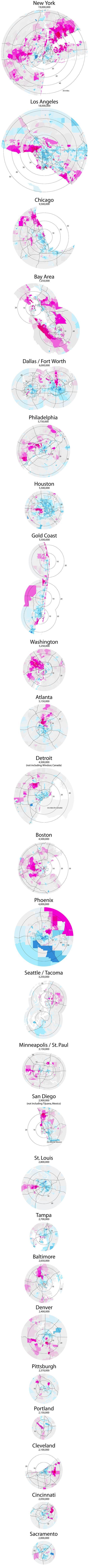 City Income Donuts Bill Rankin, 2006 This Shows The Distribution Of Income  Per Capita Around