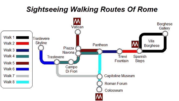 Sightseeing Walking Map Of Rome The Pantheon to Trastevere via Piazza Navona https://www.rometoolkit.com/walks/pantheon_to_trastevere_walk.html