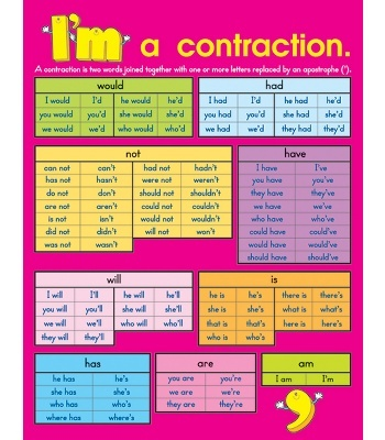 #CDWishList Contractions Chart - Carson Dellosa Publishing Education Supplies