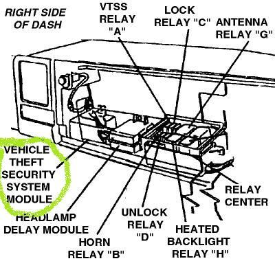 55 best jeep grand cherokee info images on pinterest jeep grand 92 jeep cherokee fuse box location at 1993 Jeep Grand Cherokee Relay Box Diagram