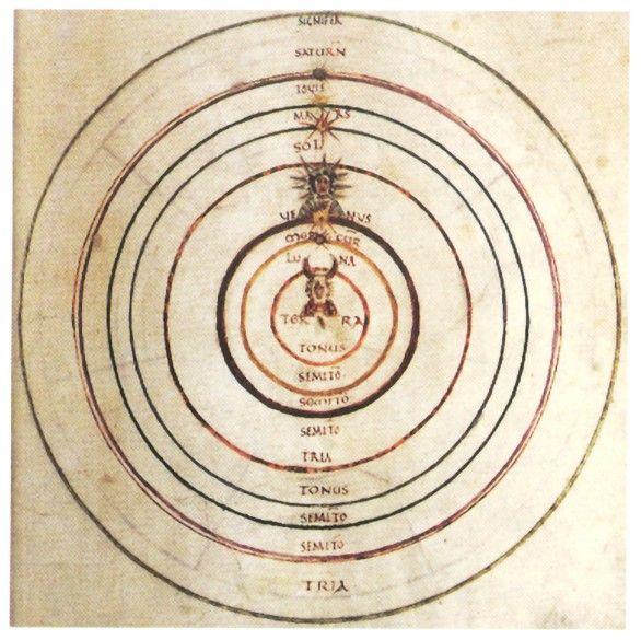 ancient astronomy symbols - photo #4