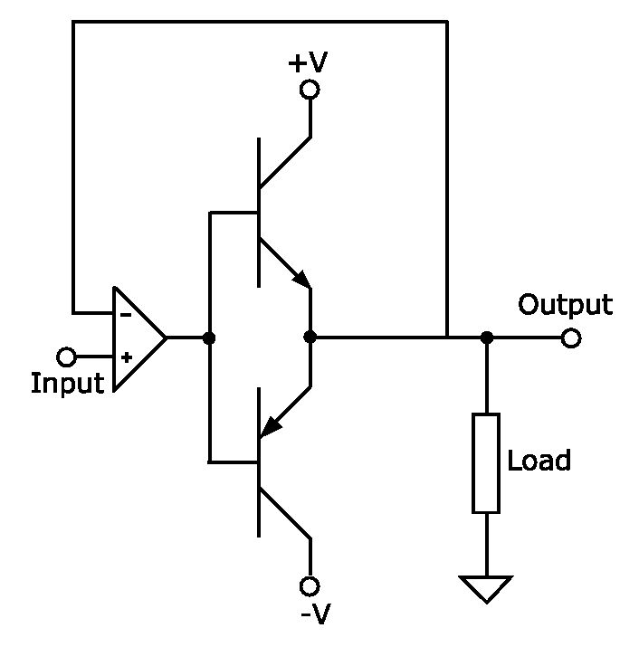 Push–pull amplifier features bipolar junction transistors. Totally not kidding.