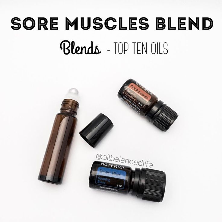 SORE MUSCLES BLEND: 