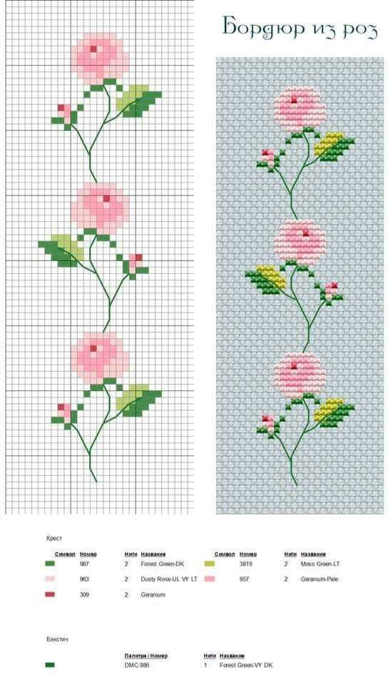 Cross stitch rose border.
