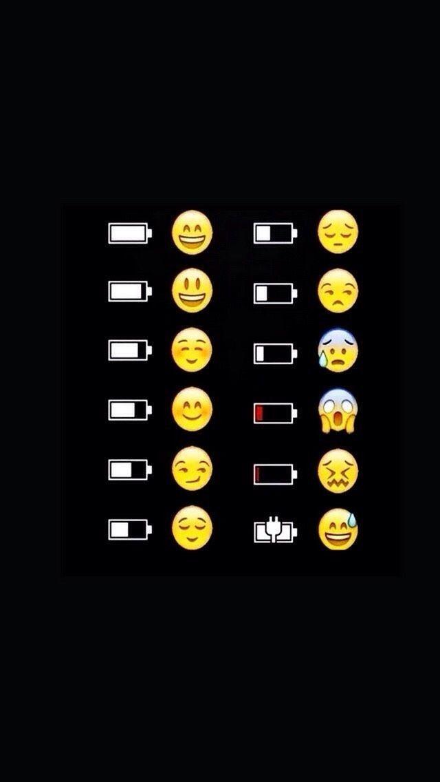 Power Battery Always Be Happy Fond D Ecran Colore Fond D Ecran Telephone Fond D Ecran Emoji Iphone