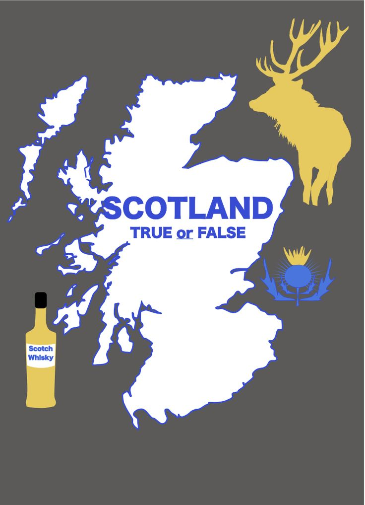 Week1 IMAGE/ABILITY Scotland -True of False: 1) Whisky was invented in Scotland 2) The thistle is the national flower of Scotland 3) The stag is the national animal of Scotland