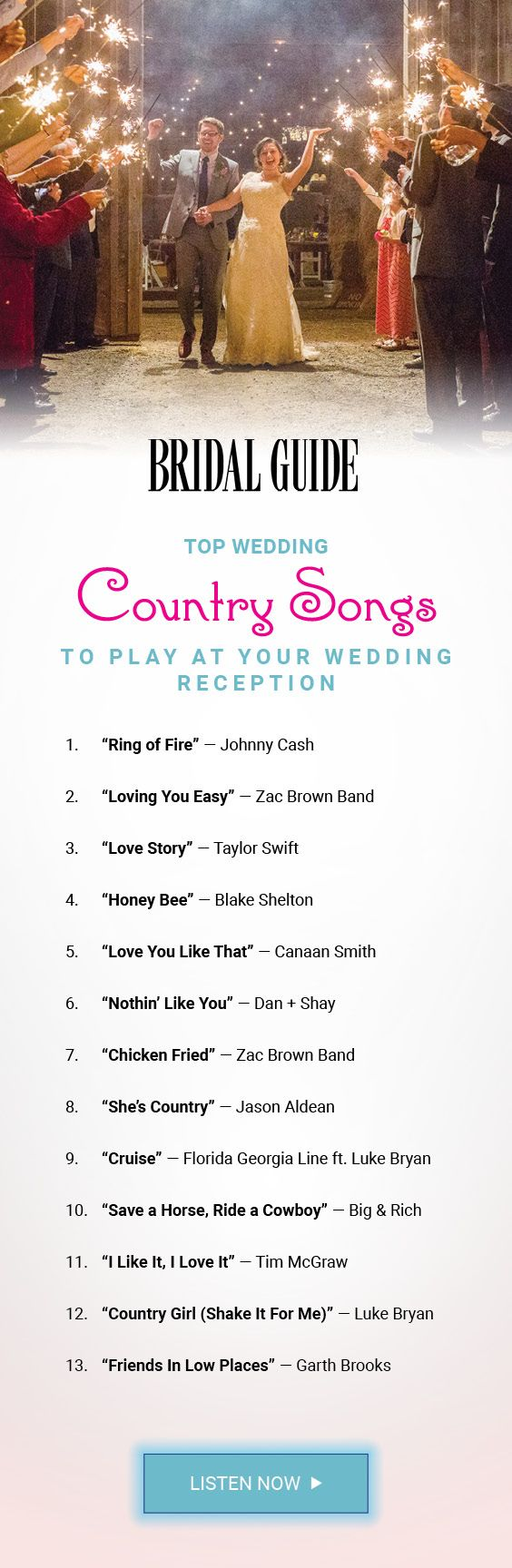 Get the party started at your wedding reception with these top country hits!