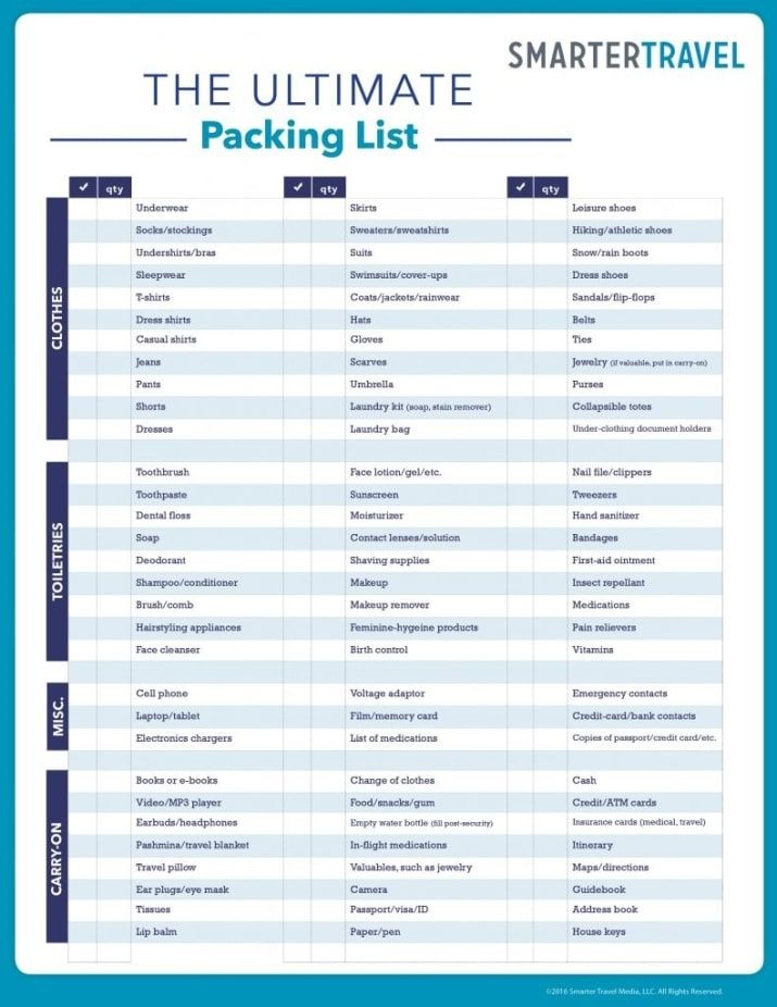 I Tested Your Travel Hacks For Packing A Small Suitcase Packing Tips For Travel Travel Packing Checklist Ultimate Packing List