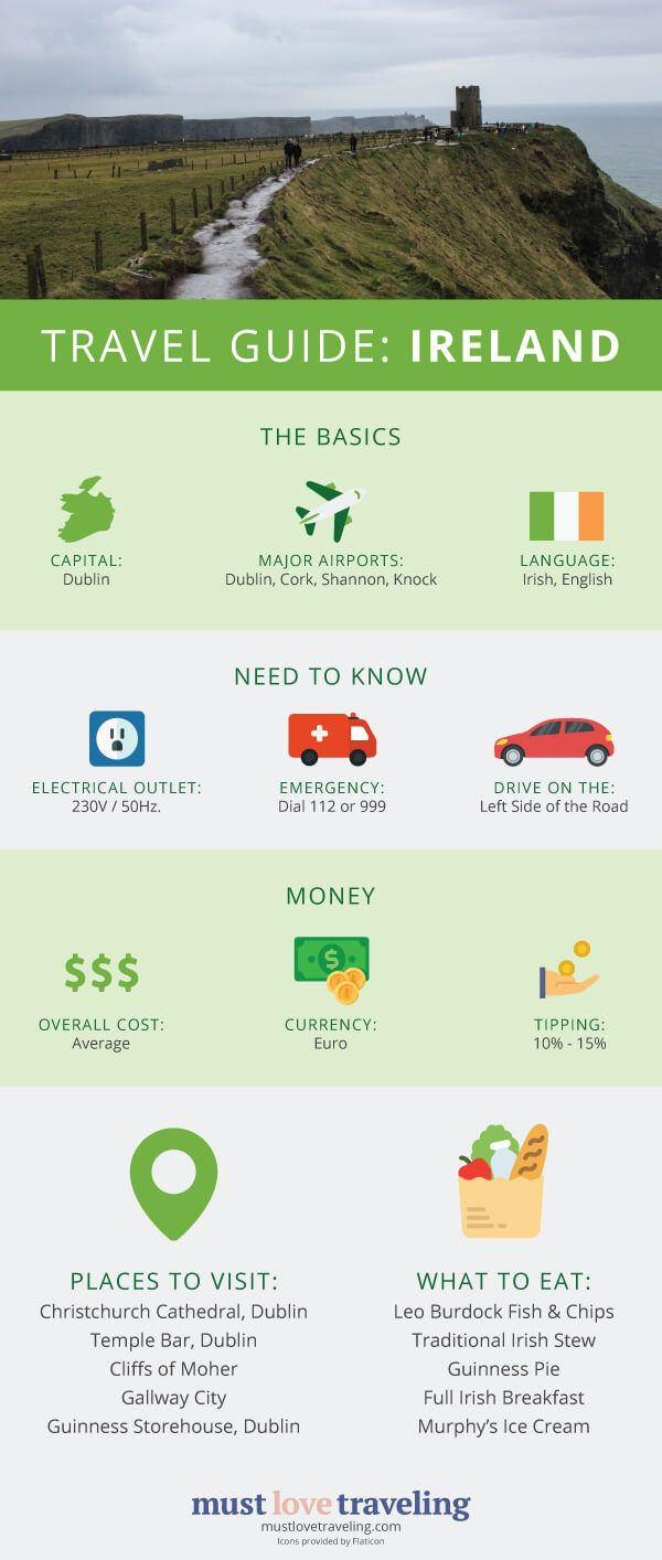 Ireland Travel Guide Infographic Ireland Travel Guide Ireland