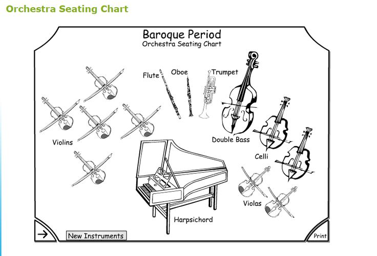 Baroque Orchestra Seating Plan Print Off Music Class