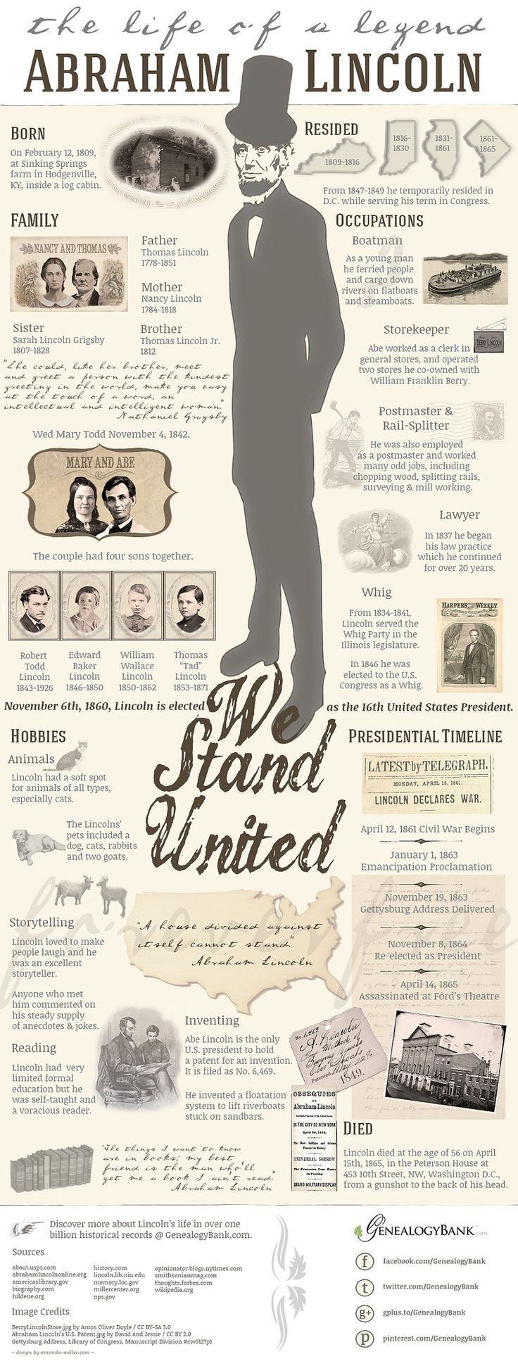 a biography and life of abraham lincoln 16th president of the united states Lincoln, abraham, a representative from illinois and 16th president of the united states born in hardin county, ky, february 12, 1809 moved with his parents to a.