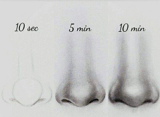 Nose ;)