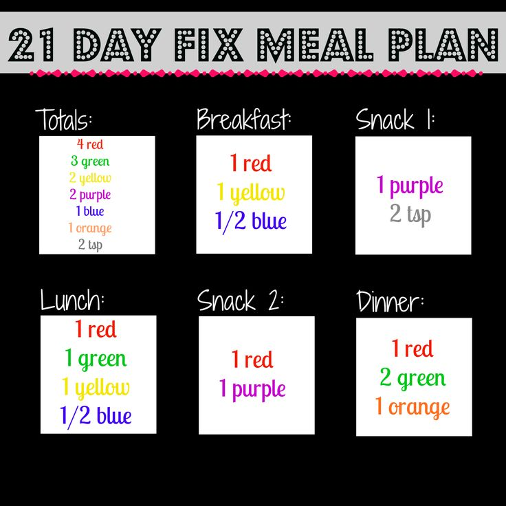 #21DayFix Meal Plan by container. A simple easy way to create your meal plans for The 21 Day Fix!