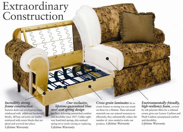 Flexsteel Furniture Extraordinary Construction And Quality Sofa Diagram