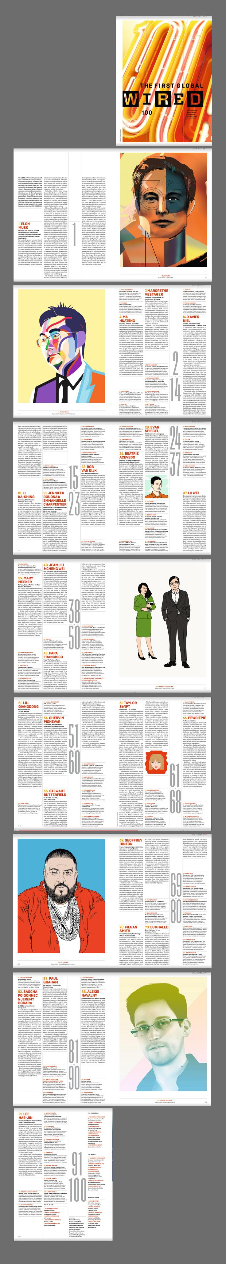 Wired UK magazine Top 100