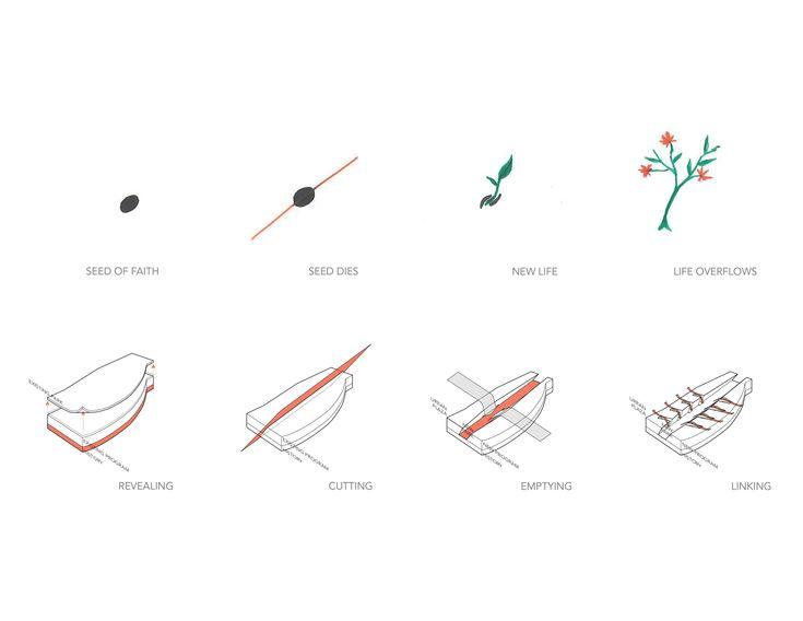 123 best diagram images on pinterest architecture diagrams 20140709ssm promotion41g 28802225 concept diagram1google searcharchitecture designhouse designarchitectural drawings ccuart Choice Image