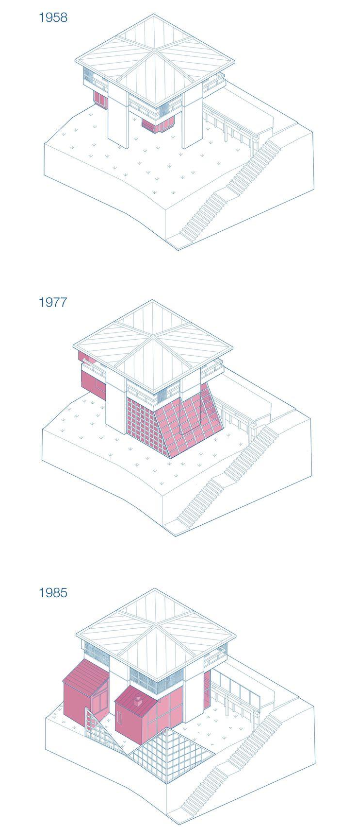Kikutake - sky house . ad hoc growth over the years