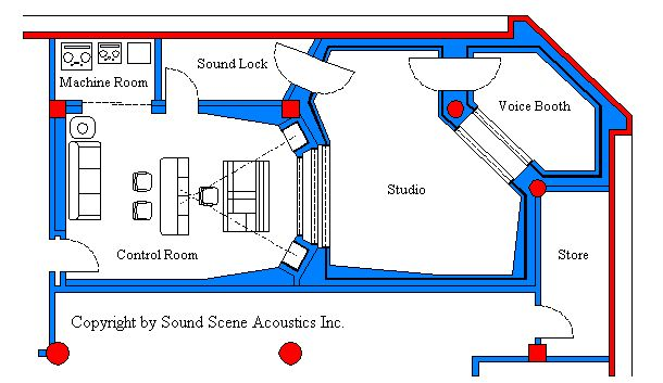 19 best images about recording studio floor plans on pinterest studios studio studio and home - Lay outs kleine studio m ...
