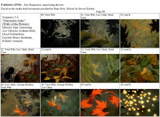 Blabbing On Arts and Culture!: Fantasia Mosaic (VI)