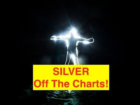 Let's take a rare walk through the Silver Charts and see if anything looks good.