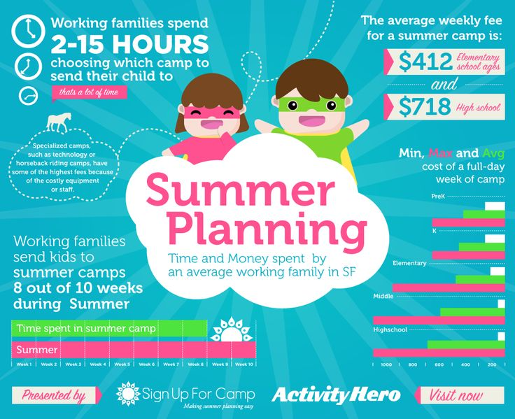 Summer Camp Planning [daily infographic] | Camps, The o'jays and ...