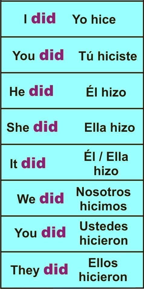 [verbo_hacer_pasado.jpg] #spanishlanguagetips #learnspanish