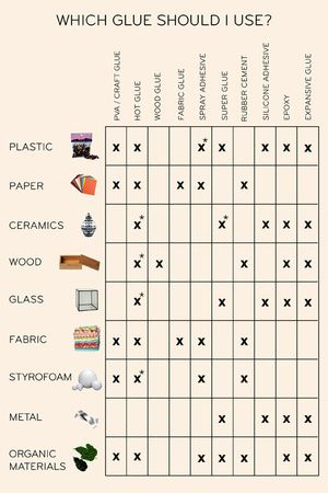glue reference.: Glue Guide, Crafts Ideas, Glue Guns, Crossword Puzzles, Diy Crafts, Glue Charts, Cheat Sheet, Hot Glue, Diy Projects