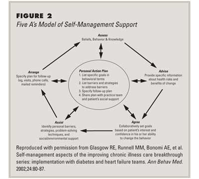 abc method of self managment Self-management for college students: the abc approach [edward j o'keefe, donna s berger] on amazoncom free shipping on qualifying offers the book employs a model that integrates emotions, behavior, and thinking into a system that is applicable to all areas of personal development.