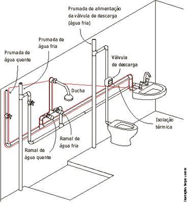 projeto hidrossanitário passo a passo agua quente fria - Pesquisa Google