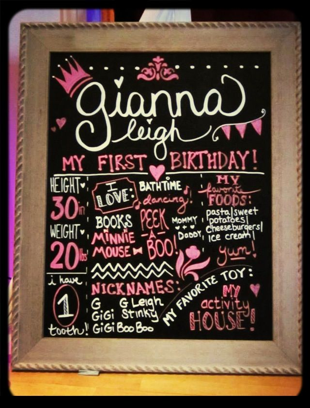 Gianna's First Birthday chalkboard Pink Pretty Princess Party