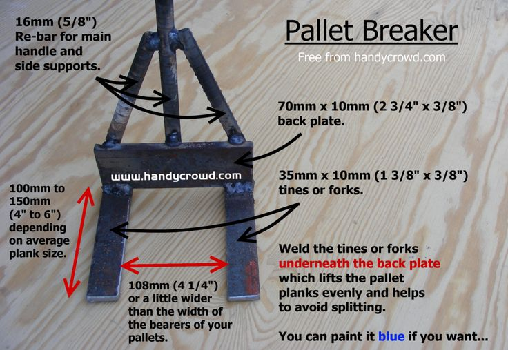 free plans for an easy to make pallet breaker, it's not wood but I need to have one made for me.