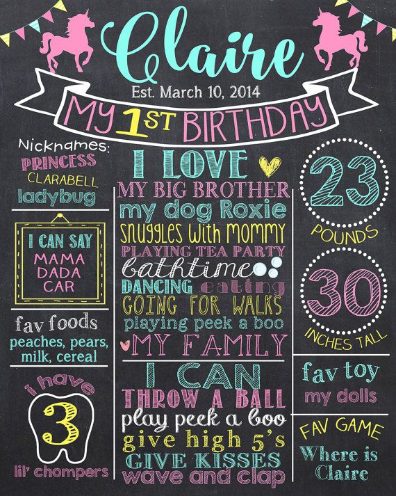 Unicorn First Birthday Chalkboard Poster - Unicorn Pink Yellow Teal 1st Birthday…