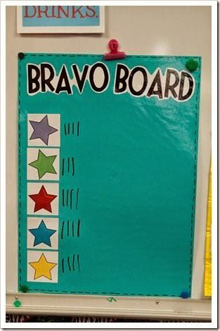 Pinspired - Bravo Board