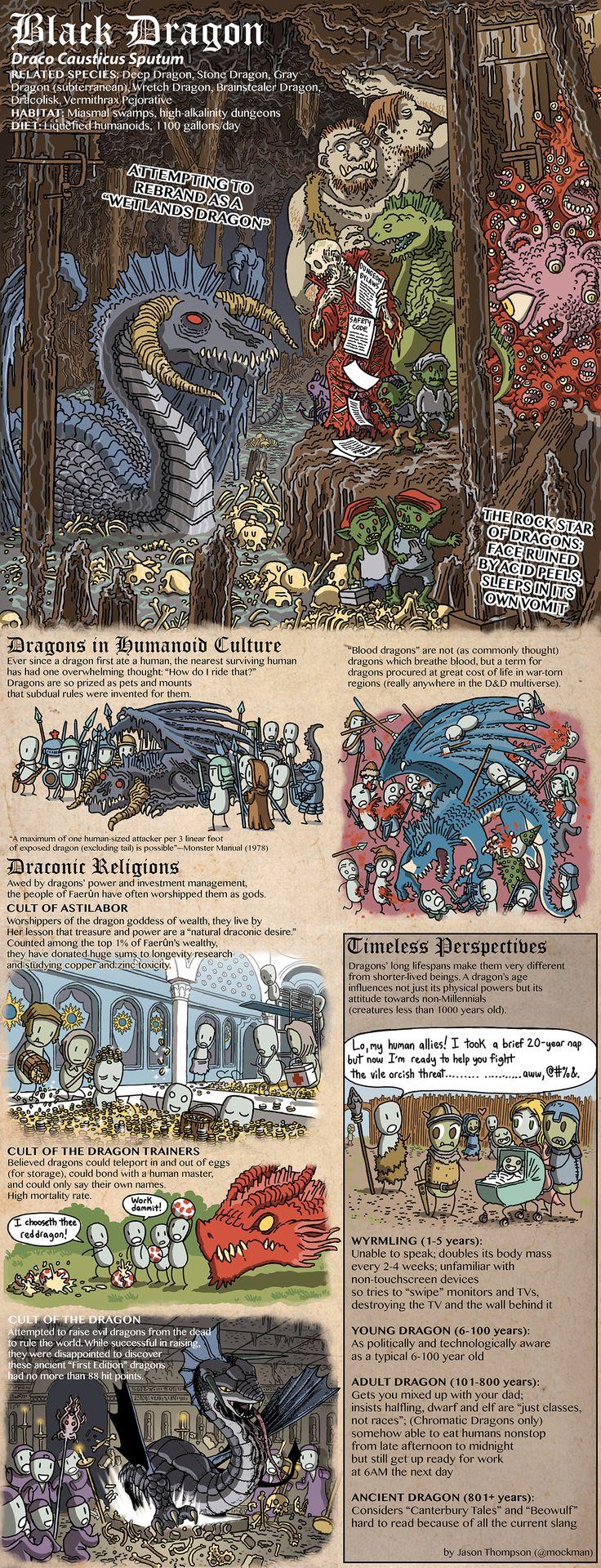 http://media.wizards.com/2015/images/dnd/articles/Toon_BlackDragon.jpg