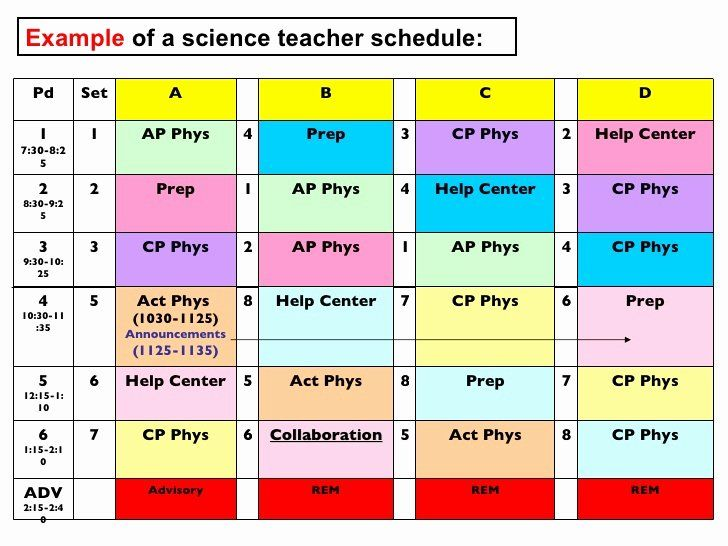 40 Middle School Schedule Template In 2020 Lesson Plan Templates
