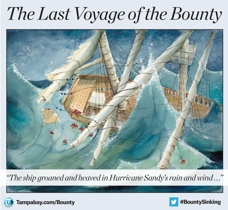 Follow the photo for a compelling sneak peek of the Tampa Bay Times' interactive feature recounting the Bounty ship's last voyage and its dramatic sinking in 2012 after sailing into Hurricane Sandy off the coast of North Carolina.   Then, come back to tampabay.com/bounty on Oct. 24, 2013 to read part one of The Last Voyage of the Bounty.
