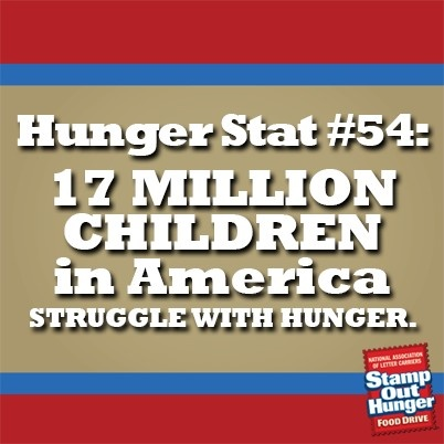 What i learned about hunger in