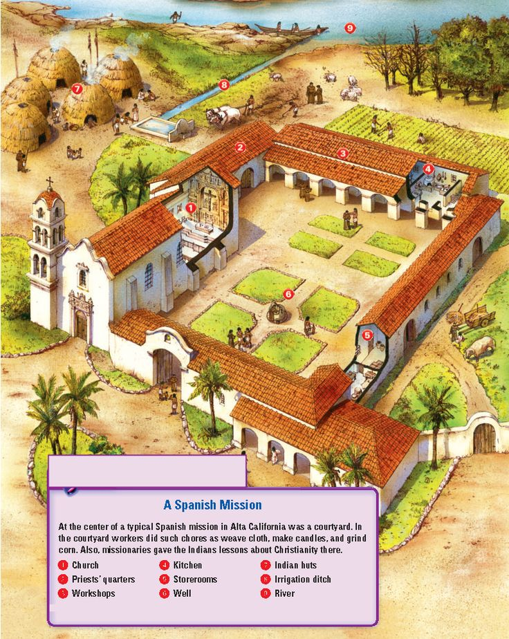spanish mission in california history westward expansion california missions mission. Black Bedroom Furniture Sets. Home Design Ideas
