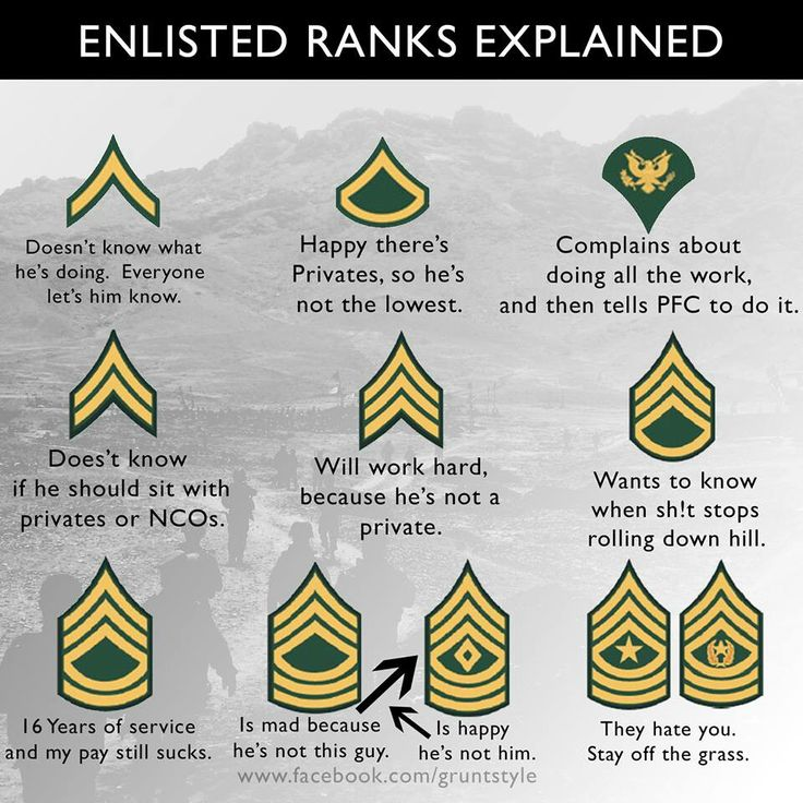 How high of a rank is this in the army?