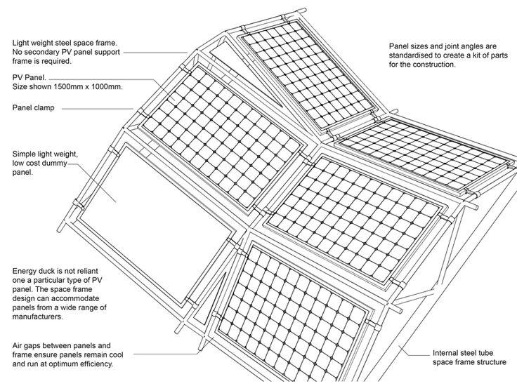 energy duck copenhagen land art generator initiative designboom