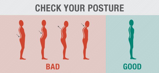 The Importance of Good Body posture